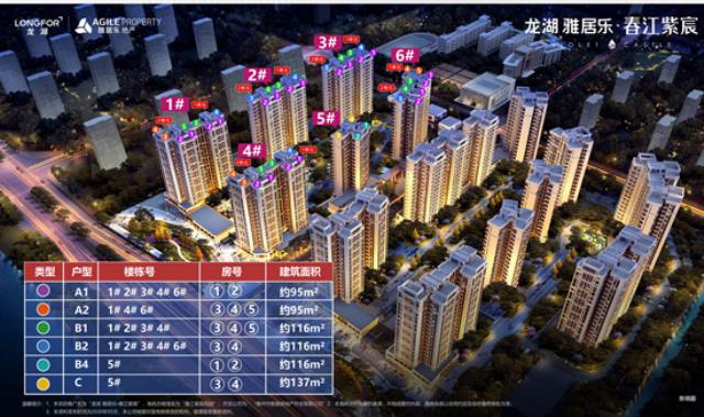 惠州龙湖雅居乐春江紫宸在售瞰景楼座 均价13000元/平米