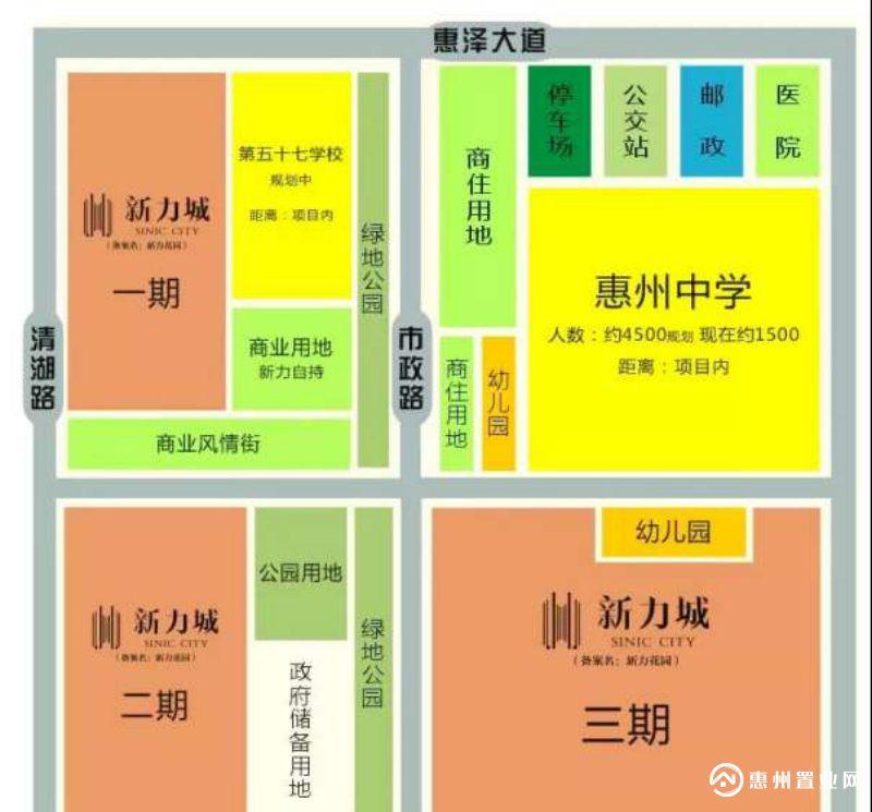 新力城规划图